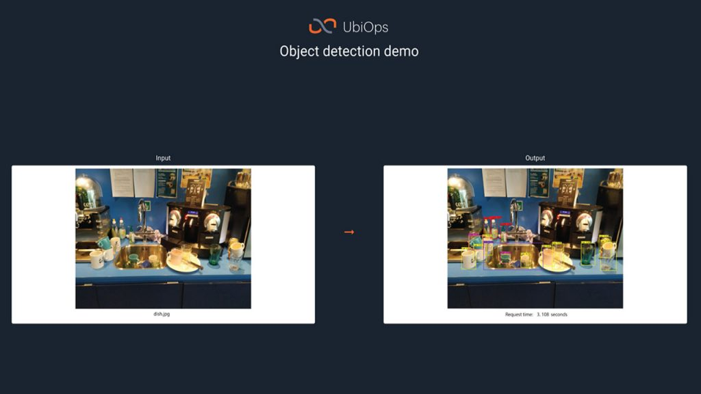 Object detection UbiOps