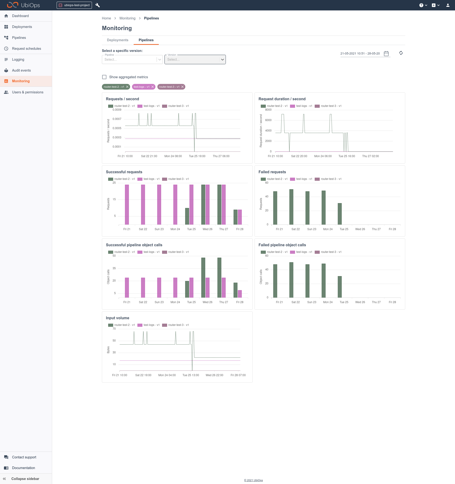 new-monitoring-page-compare-different-pipeline-versions